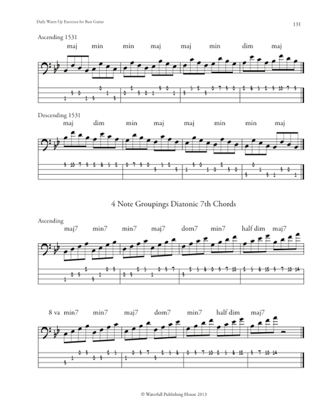 Daily Warm Up Exercises for Bass Guitar : BASS TAB.NET : Basstab.net