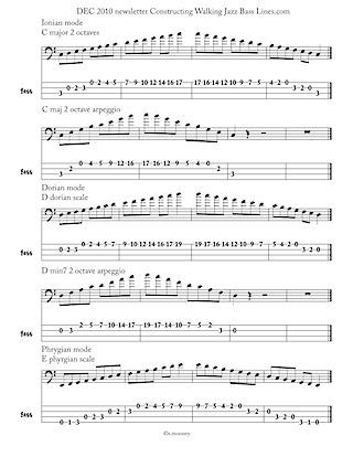 Guitar guitar tablature lessons : Guitar : guitar tablature scales Guitar Tablature Scales along ...
