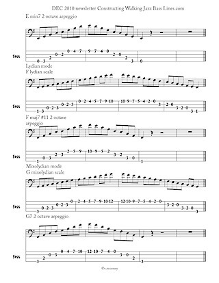 Guitar bass guitar tablature : Guitar : bass guitar tablature Bass Guitar Tablature and Bass ...